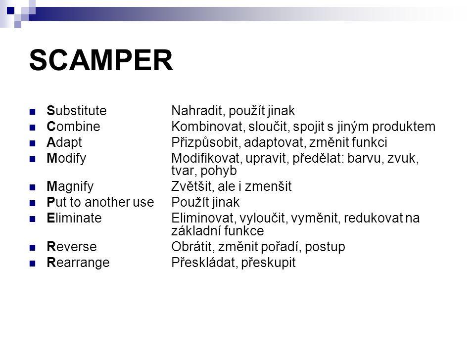 SCAMPER Substitute Nahradit, použít jinak Combine Kombinovat, sloučit, spojit s jiným produktem Adapt Přizpůsobit, adaptovat, změnit funkci Modify Mod