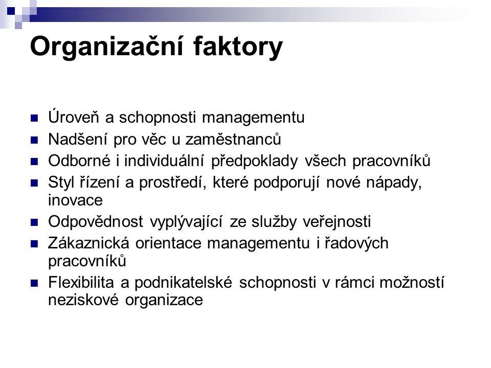Organizační faktory Úroveň a schopnosti managementu Nadšení pro věc u zaměstnanců Odborné i individuální předpoklady všech pracovníků Styl řízení a pr
