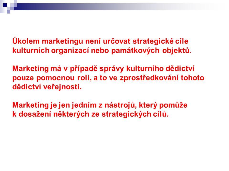 Úkolem marketingu není určovat strategické cíle kulturních organizací nebo památkových objektů. Marketing má v případě správy kulturního dědictví pouz