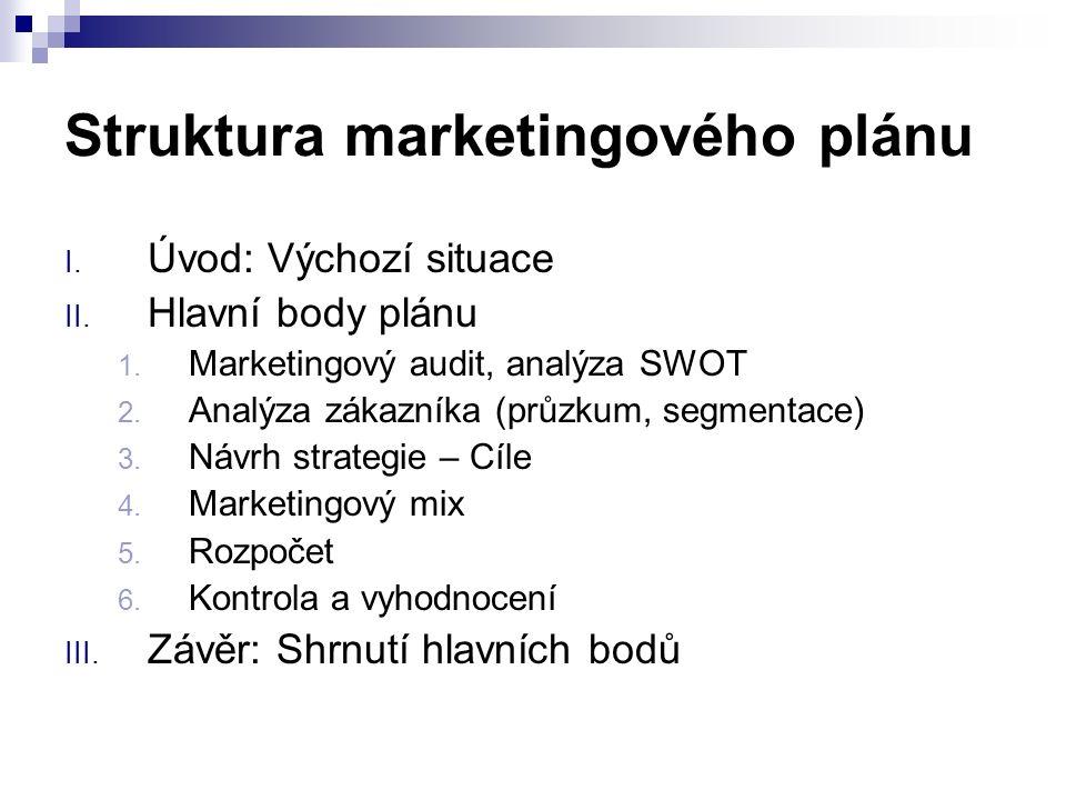 Struktura marketingového plánu I. Úvod: Výchozí situace II. Hlavní body plánu 1. Marketingový audit, analýza SWOT 2. Analýza zákazníka (průzkum, segme