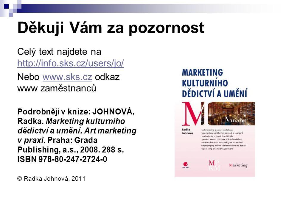 Děkuji Vám za pozornost Celý text najdete na http://info.sks.cz/users/jo/ http://info.sks.cz/users/jo/ Nebo www.sks.cz odkaz www zaměstnancůwww.sks.cz