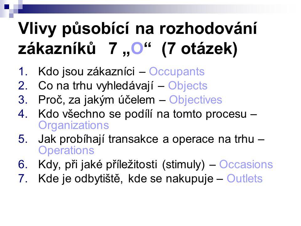 """Vlivy působící na rozhodování zákazníků7 """"O"""" (7 otázek) 1.Kdo jsou zákazníci – Occupants 2.Co na trhu vyhledávají – Objects 3.Proč, za jakým účelem –"""