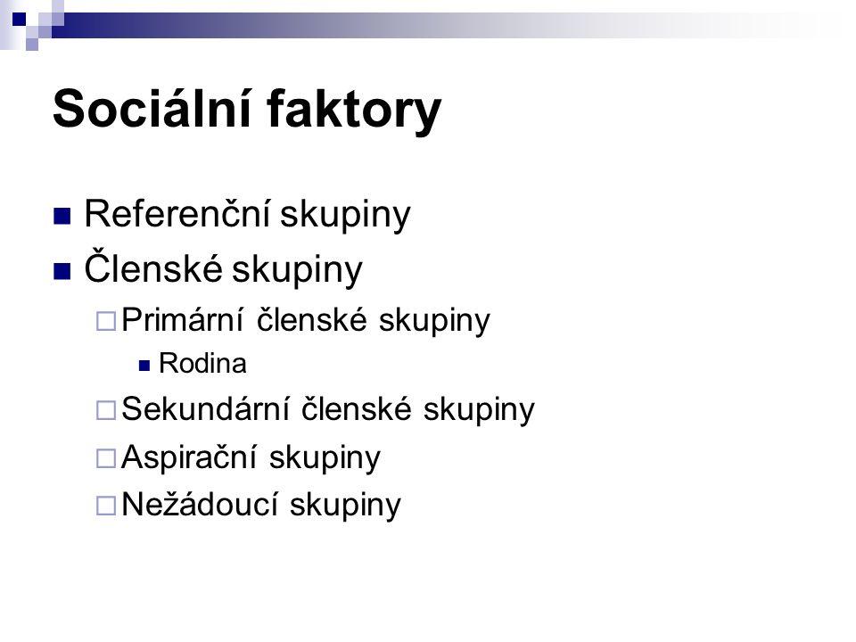 Sociální faktory Referenční skupiny Členské skupiny  Primární členské skupiny Rodina  Sekundární členské skupiny  Aspirační skupiny  Nežádoucí sku