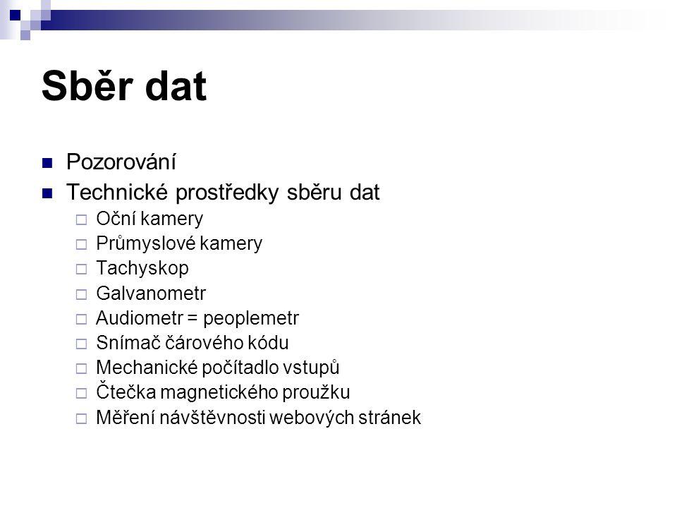 Sběr dat Pozorování Technické prostředky sběru dat  Oční kamery  Průmyslové kamery  Tachyskop  Galvanometr  Audiometr = peoplemetr  Snímač čárov