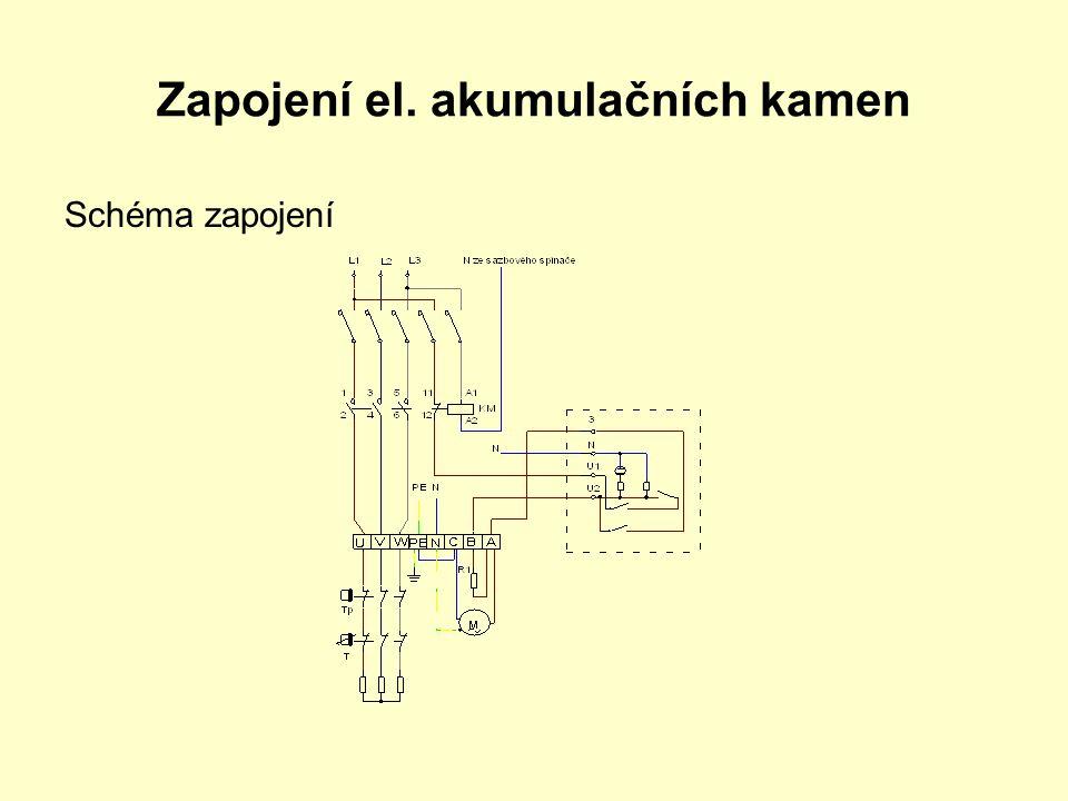 Akumulační kamna Topné spirály akumulují teplo do magnezitových cihel Ventilátor blokuje rozpínací kontakt stykače a Rego (v době nabíjení je ventilátor blokován) Teplotu akumulačních kamen nastavujeme termostatem Jeho selhání vypne tepelná pojistka Ventilátor regem můžeme zapnout na rychlejší, nebo pomalejší otáčky (přes odpor)