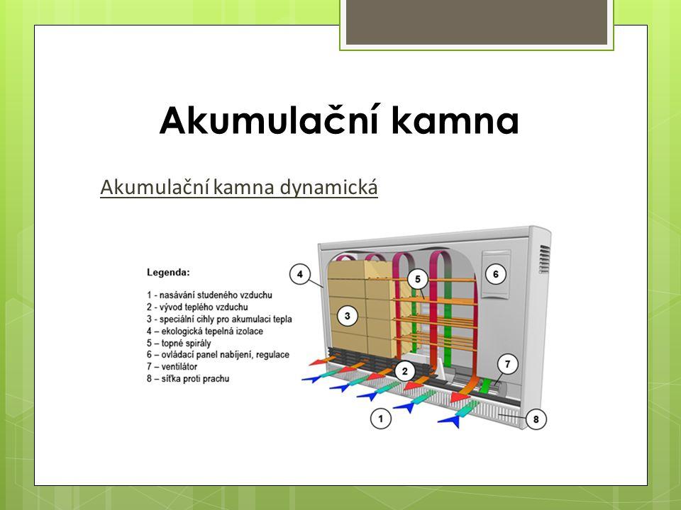 Akumulační kamna Akumulační kamna dynamická