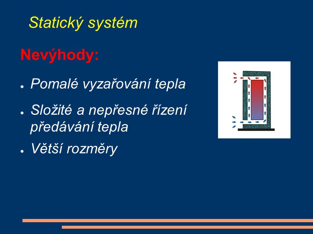 Statický systém Nevýhody: ● Pomalé vyzařování tepla ● Složité a nepřesné řízení předávání tepla ● Větší rozměry