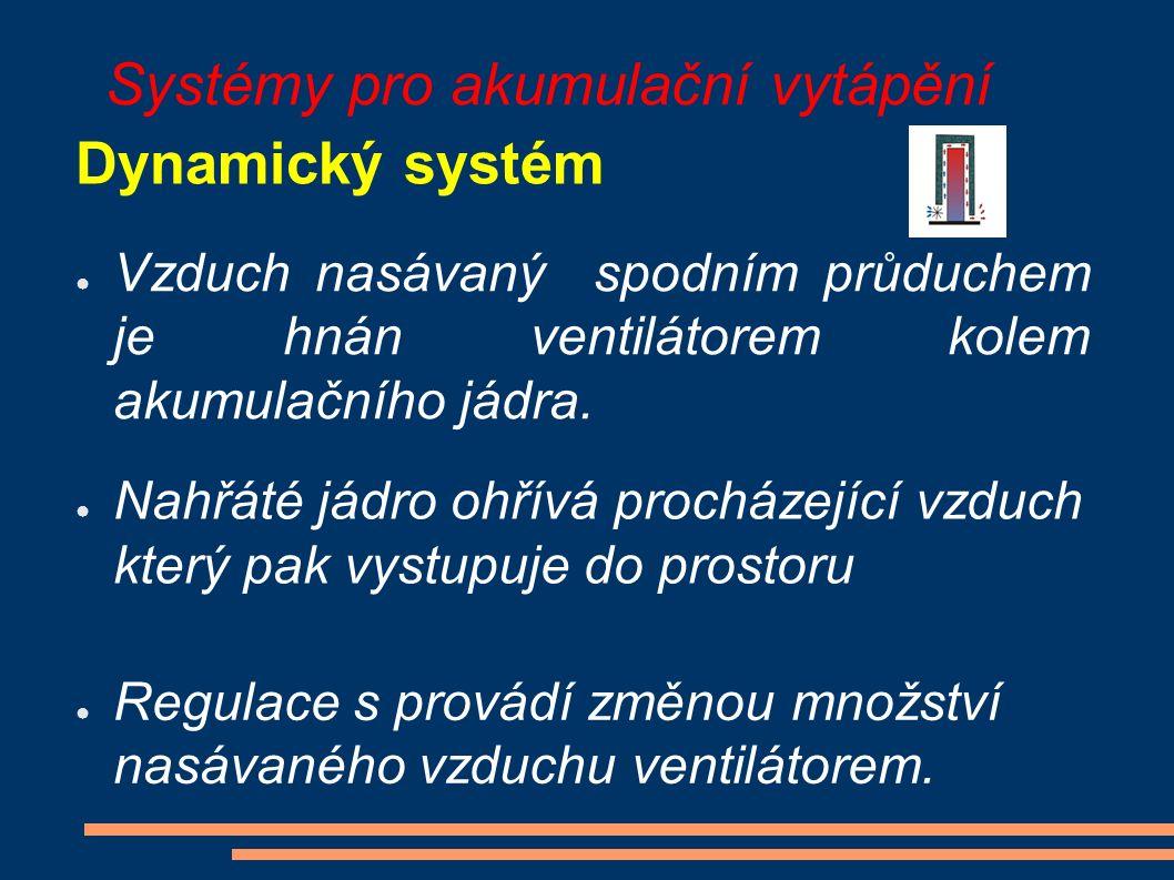 Systémy pro akumulační vytápění Dynamický systém ● Vzduch nasávaný spodním průduchem je hnán ventilátorem kolem akumulačního jádra.