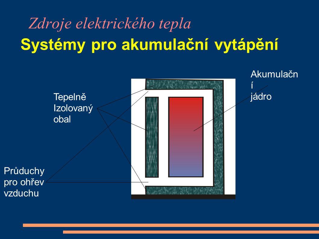 Zdroje elektrického tepla Systémy pro akumulační vytápění ● Při ohřevu se zahřívá (nabíjí) akumulační jádro topidla.