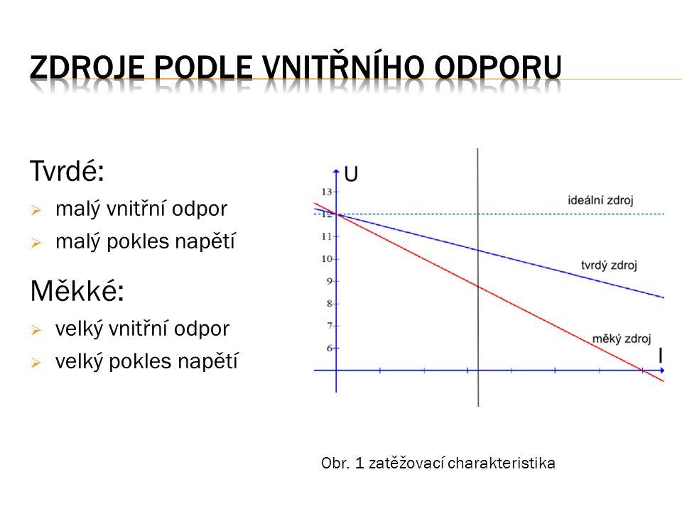 Tvrdé:  malý vnitřní odpor  malý pokles napětí Měkké:  velký vnitřní odpor  velký pokles napětí Obr. 1 zatěžovací charakteristika