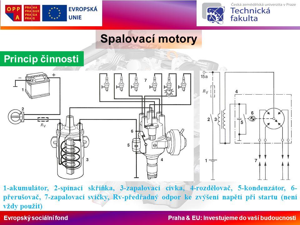 Evropský sociální fond Praha & EU: Investujeme do vaší budoucnosti Spalovací motory Princip činnosti 1-akumulátor, 2-spínací skříňka, 3-zapalovací cívka, 4-rozdělovač, 5-kondenzátor, 6- přerušovač, 7-zapalovací svíčky, Rv-předřadný odpor ke zvýšení napětí při startu (není vždy použit)