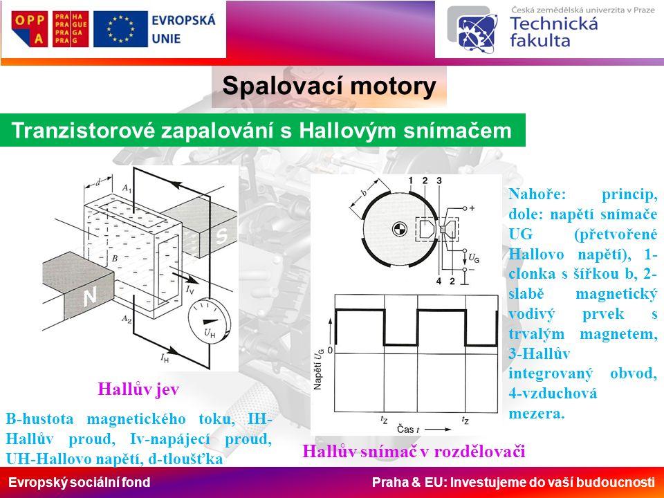 Evropský sociální fond Praha & EU: Investujeme do vaší budoucnosti Spalovací motory Tranzistorové zapalování s Hallovým snímačem Hallův snímač v rozdělovači Nahoře: princip, dole: napětí snímače UG (přetvořené Hallovo napětí), 1- clonka s šířkou b, 2- slabě magnetický vodivý prvek s trvalým magnetem, 3-Hallův integrovaný obvod, 4-vzduchová mezera.