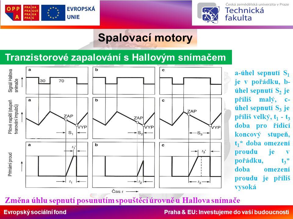Evropský sociální fond Praha & EU: Investujeme do vaší budoucnosti Spalovací motory Tranzistorové zapalování s Hallovým snímačem Změna úhlu sepnutí posunutím spouštěcí úrovně u Hallova snímače a-úhel sepnutí S 1 je v pořádku, b- úhel sepnutí S 2 je příliš malý, c- úhel sepnutí S 3 je příliš velký, t 1 - t 3 doba pro řídicí koncový stupeň, t 1 * doba omezení proudu je v pořádku, t 3 * doba omezení proudu je příliš vysoká