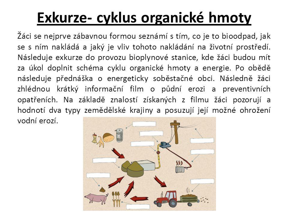 Exkurze- cyklus organické hmoty Žáci se nejprve zábavnou formou seznámí s tím, co je to bioodpad, jak se s ním nakládá a jaký je vliv tohoto nakládání na životní prostředí.