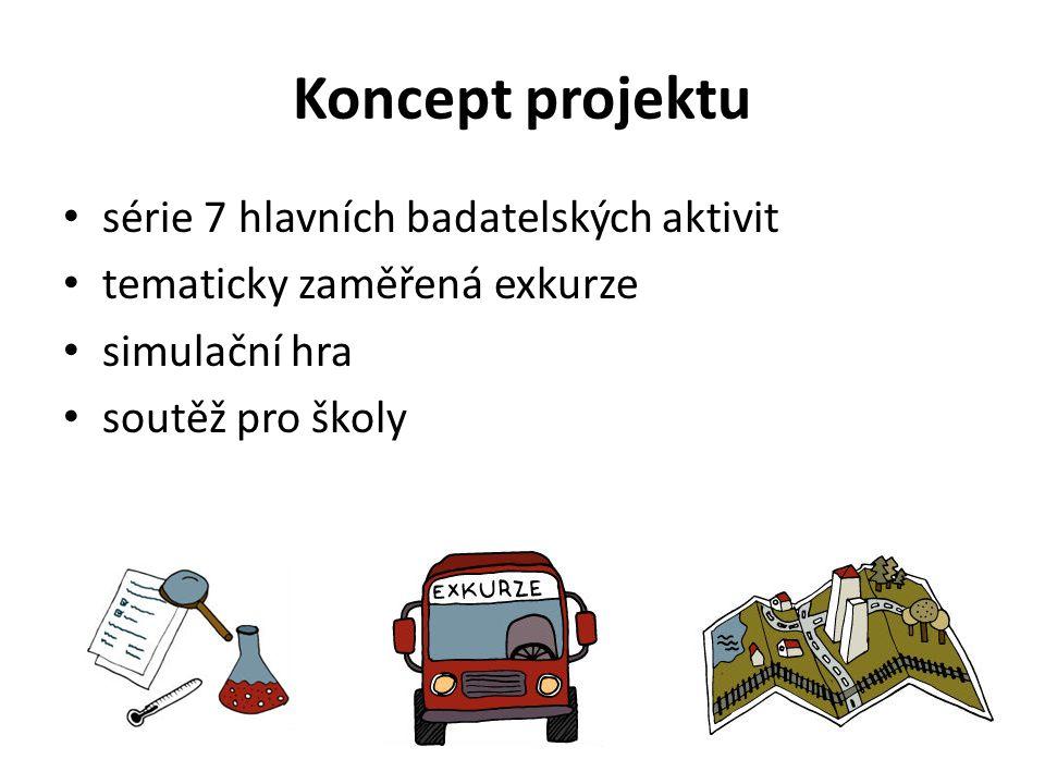 Koncept projektu série 7 hlavních badatelských aktivit tematicky zaměřená exkurze simulační hra soutěž pro školy