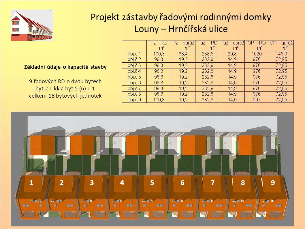 Základní údaje o kapacitě stavby 9 řadových RD o dvou bytech byt 2 + kk a byt 5 (6) + 1 celkem 18 bytových jednotek 123456789 Projekt zástavby řadovými rodinnými domky Louny – Hrnčířská ulice