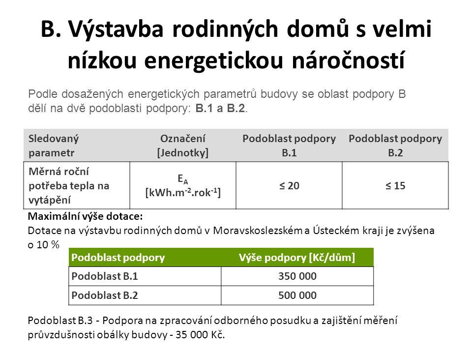 B. Výstavba rodinných domů s velmi nízkou energetickou náročností Sledovaný parametr Označení [Jednotky] Podoblast podpory B.1 Podoblast podpory B.2 M