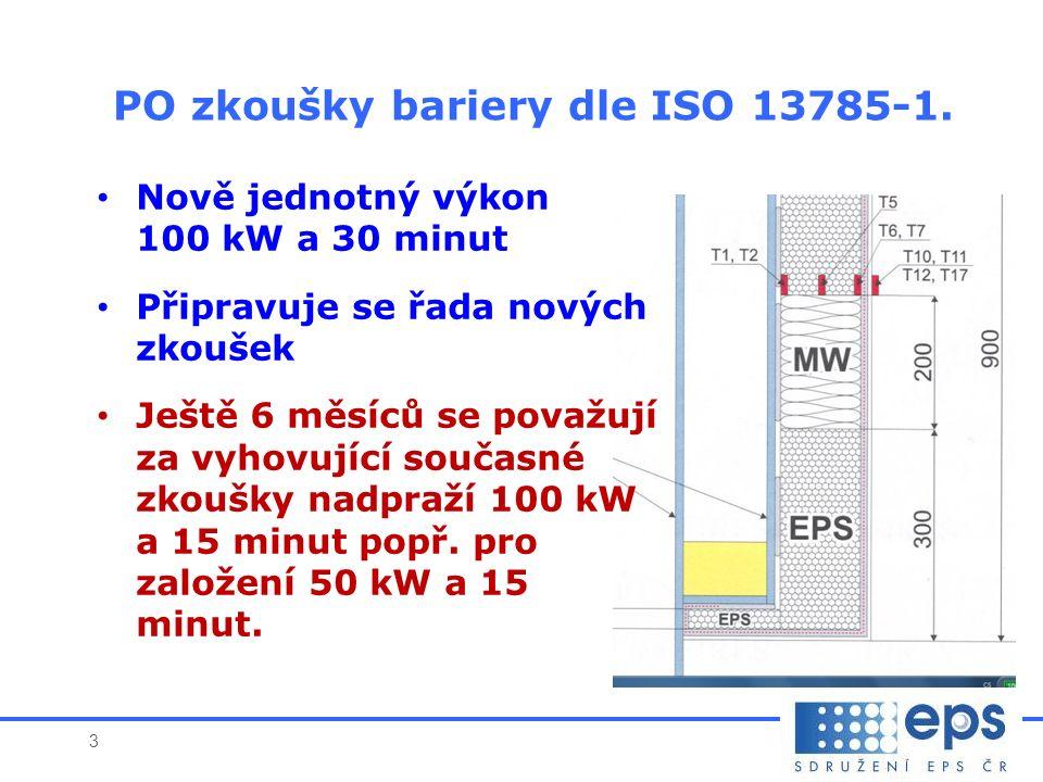 4 * Příklady platných zkoušek dle ISO 13 785-1.