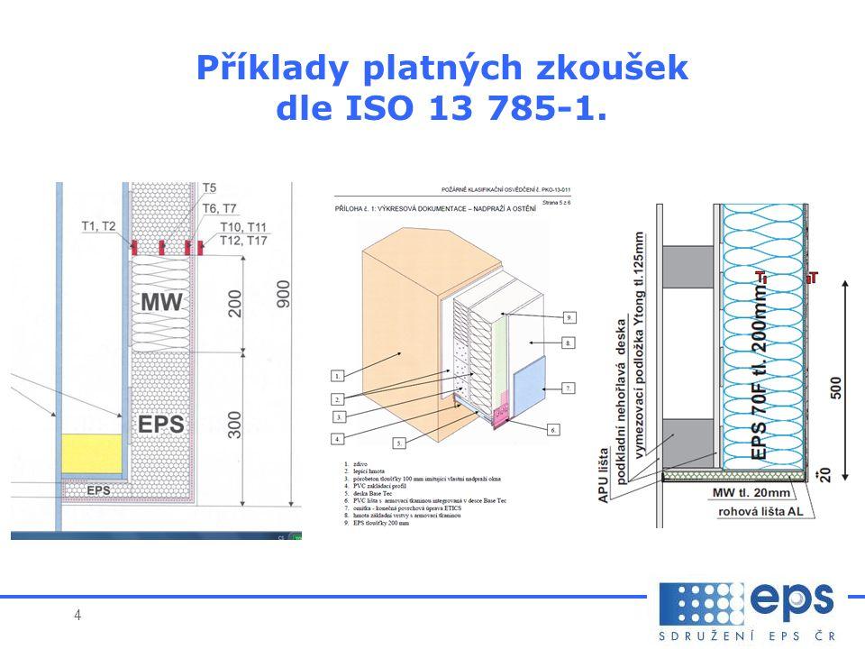 5 Základní schéma pro první zateplení dle ČSN 73 0810:2016.