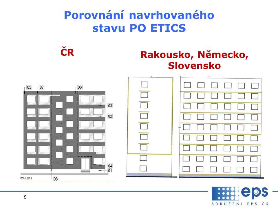 8 ČR Porovnání navrhovaného stavu PO ETICS Rakousko, Německo, Slovensko