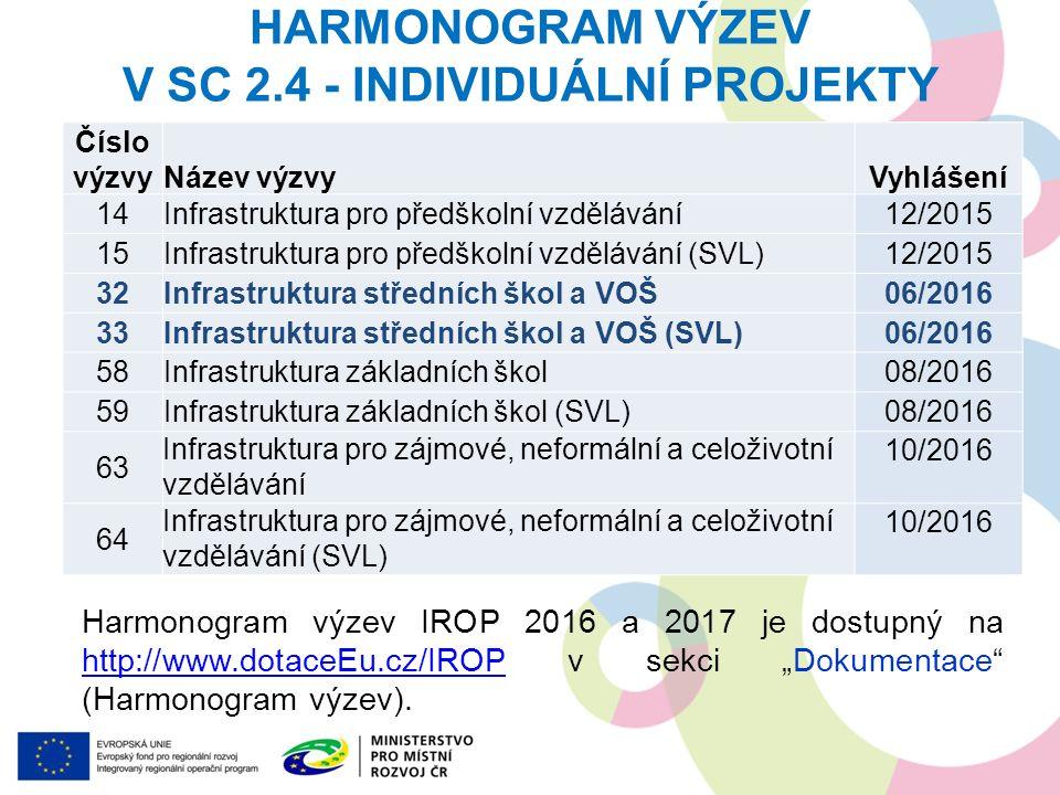 HARMONOGRAM VÝZEV V SC 2.4 - INDIVIDUÁLNÍ PROJEKTY Číslo výzvyNázev výzvyVyhlášení 14Infrastruktura pro předškolní vzdělávání12/2015 15Infrastruktura