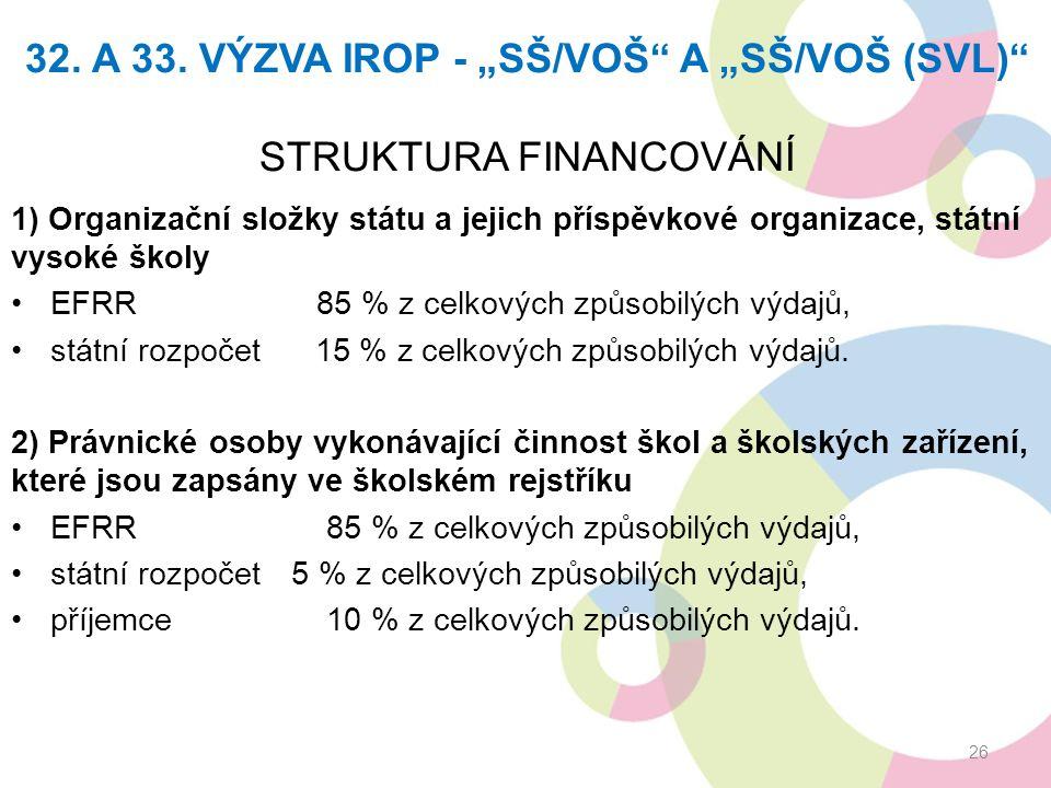 STRUKTURA FINANCOVÁNÍ 1) Organizační složky státu a jejich příspěvkové organizace, státní vysoké školy EFRR 85 % z celkových způsobilých výdajů, státn