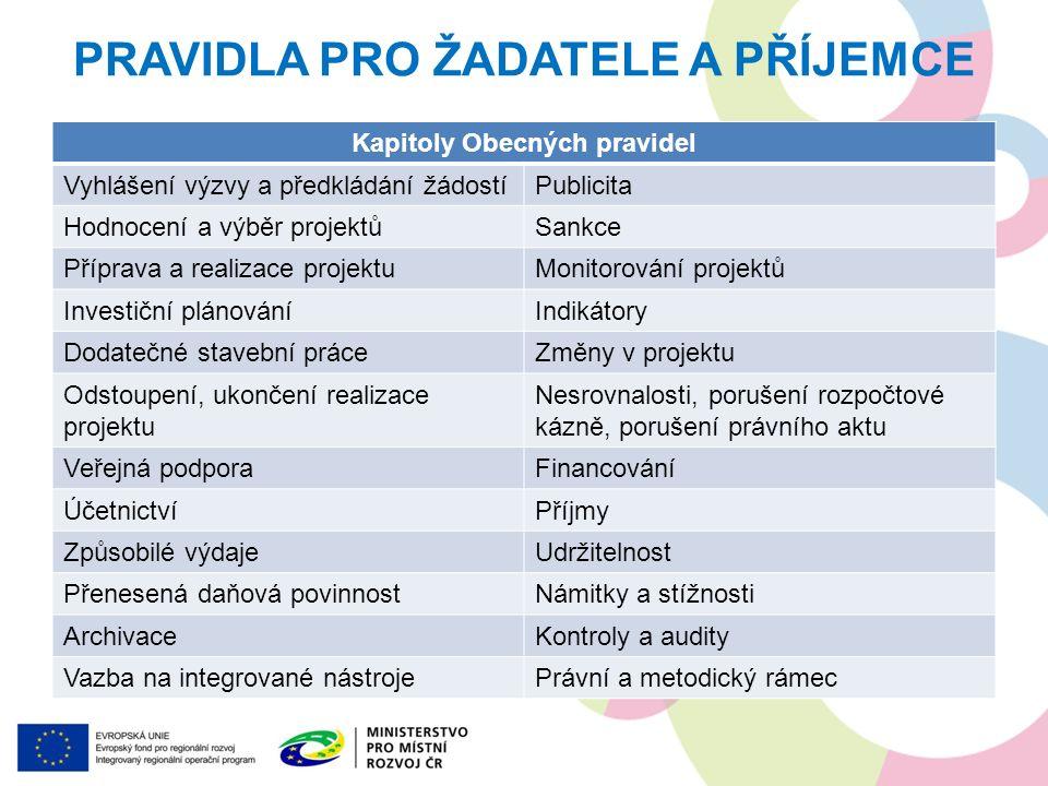 Kapitoly Obecných pravidel Vyhlášení výzvy a předkládání žádostíPublicita Hodnocení a výběr projektůSankce Příprava a realizace projektuMonitorování p