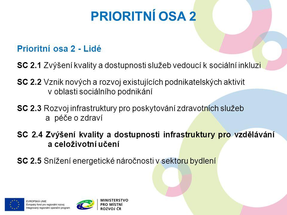Prioritní osa 2 - Lidé SC 2.1 Zvýšení kvality a dostupnosti služeb vedoucí k sociální inkluzi SC 2.2 Vznik nových a rozvoj existujících podnikatelskýc