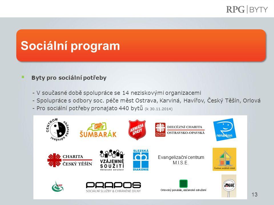 Sociální program 13  Byty pro sociální potřeby - V současné době spolupráce se 14 neziskovými organizacemi - Spolupráce s odbory soc.