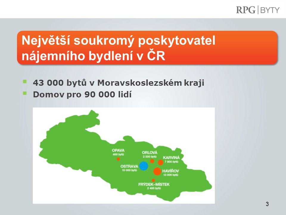 3 Největší soukromý poskytovatel nájemního bydlení v ČR  43 000 bytů v Moravskoslezském kraji  Domov pro 90 000 lidí