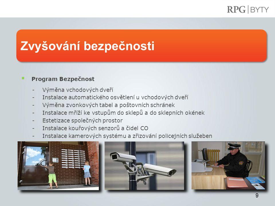 Zvyšování bezpečnosti 9  Program Bezpečnost -Výměna vchodových dveří -Instalace automatického osvětlení u vchodových dveří -Výměna zvonkových tabel a poštovních schránek -Instalace mříží ke vstupům do sklepů a do sklepních okének -Estetizace společných prostor -Instalace kouřových senzorů a čidel CO -Instalace kamerových systému a zřizování policejních služeben