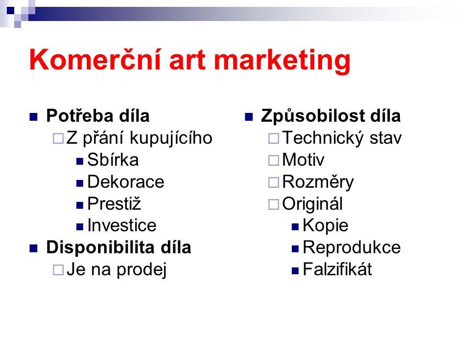 Komerční art marketing Potřeba díla  Z přání kupujícího Sbírka Dekorace Prestiž Investice Disponibilita díla  Je na prodej Způsobilost díla  Techni