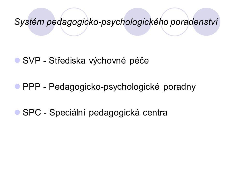 Systém pedagogicko-psychologického poradenství SVP - Střediska výchovné péče PPP - Pedagogicko-psychologické poradny SPC - Speciální pedagogická centr