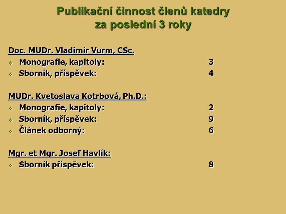 Publikační činnost členů katedry za poslední 3 roky Doc.