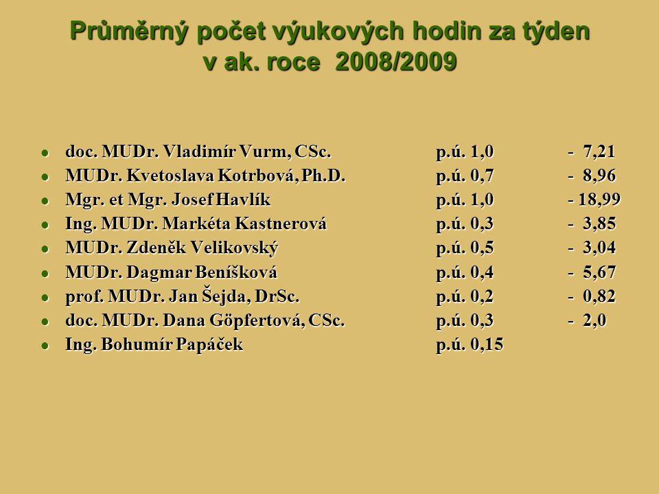 Průměrný počet výukových hodin za týden v ak. roce 2008/2009 doc. MUDr. Vladimír Vurm, CSc.p.ú. 1,0- 7,21 doc. MUDr. Vladimír Vurm, CSc.p.ú. 1,0- 7,21