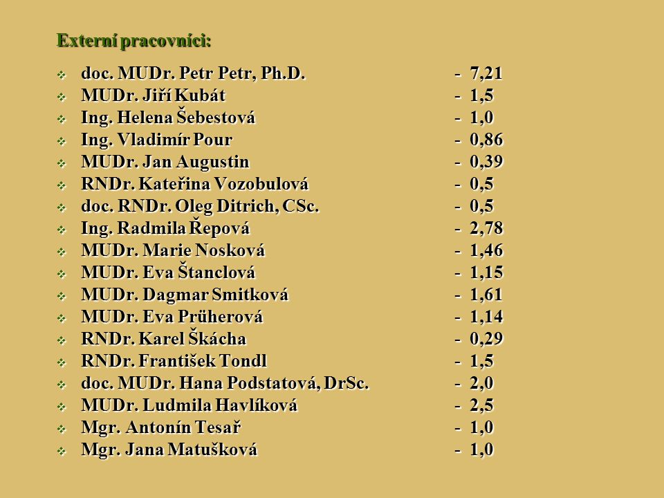Externí pracovníci:  doc. MUDr. Petr Petr, Ph.D.- 7,21  MUDr.