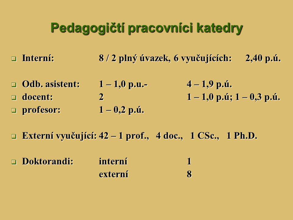 Pedagogičtí pracovníci katedry  Interní:8 / 2 plný úvazek, 6 vyučujících: 2,40 p.ú.