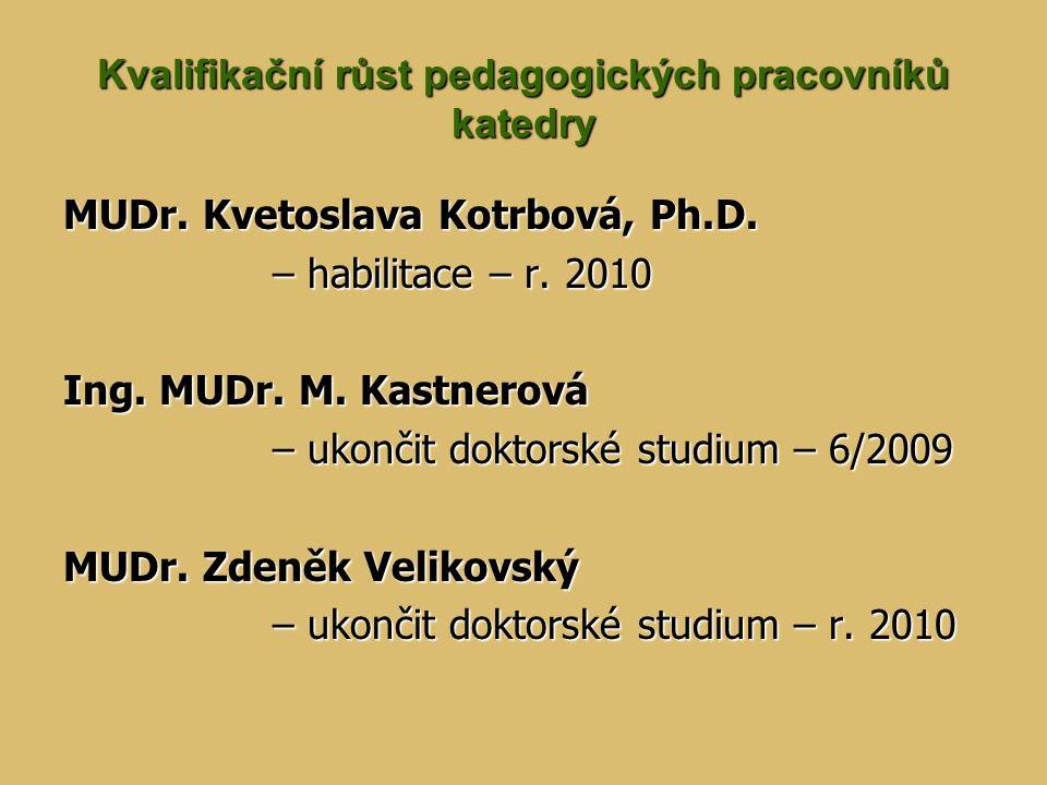 Kvalifikační růst pedagogických pracovníků katedry MUDr. Kvetoslava Kotrbová, Ph.D. – habilitace – r. 2010 Ing. MUDr. M. Kastnerová – ukončit doktorsk