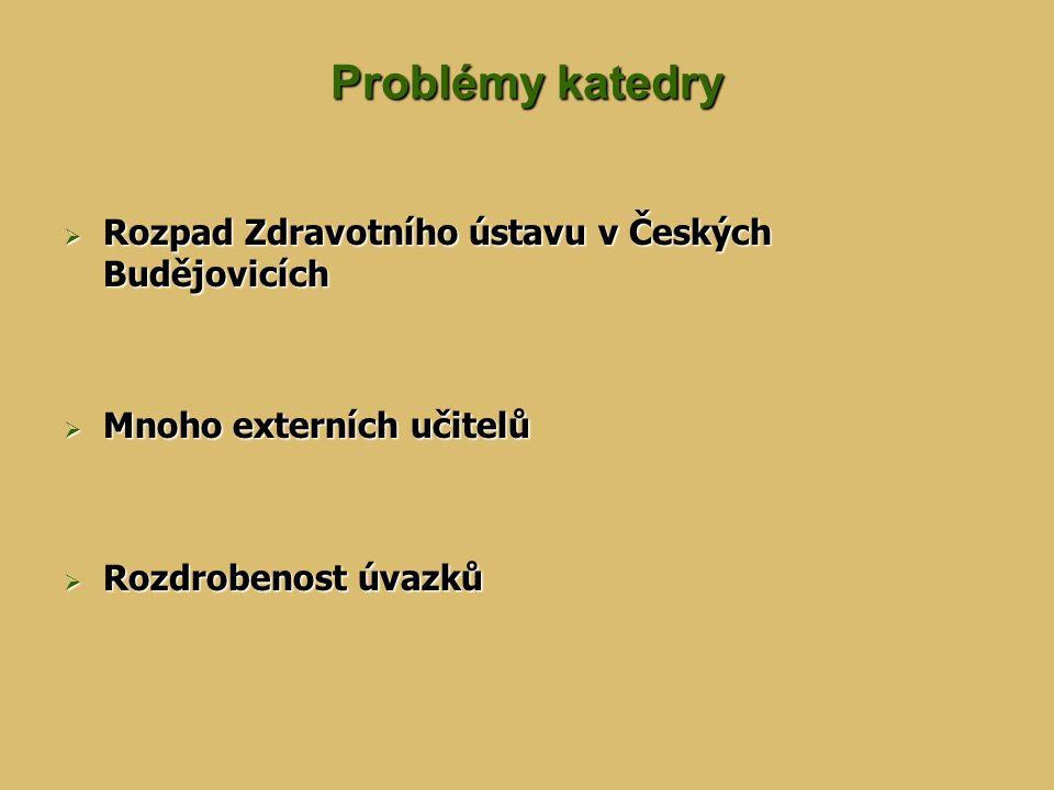 Problémy katedry  Rozpad Zdravotního ústavu v Českých Budějovicích  Mnoho externích učitelů  Rozdrobenost úvazků