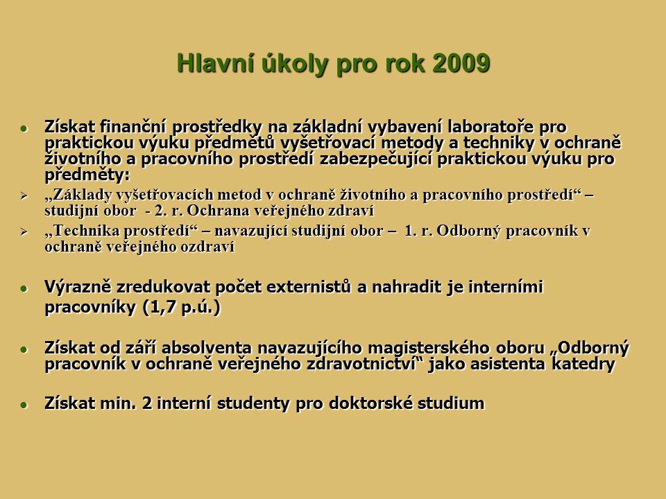 Hlavní úkoly pro rok 2009 Získat finanční prostředky na základní vybavení laboratoře pro praktickou výuku předmětů vyšetřovací metody a techniky v och