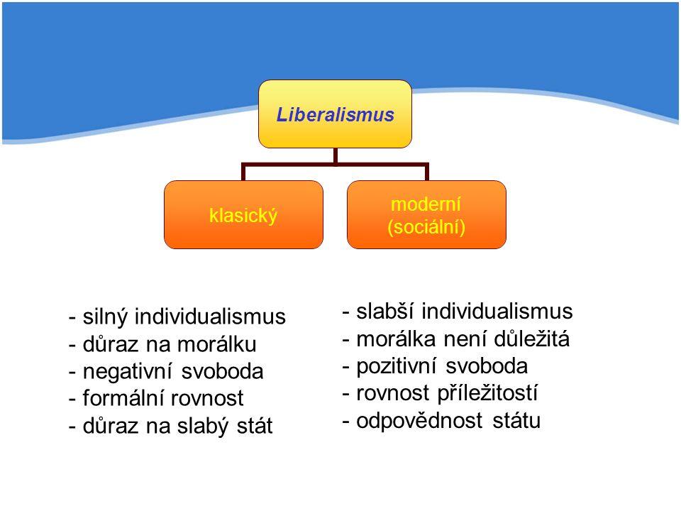 Liberalismus klasický moderní (sociální) - - silný individualismus - - důraz na morálku - - negativní svoboda - - formální rovnost - - důraz na slabý stát - - slabší individualismus - - morálka není důležitá - - pozitivní svoboda - - rovnost příležitostí - - odpovědnost státu