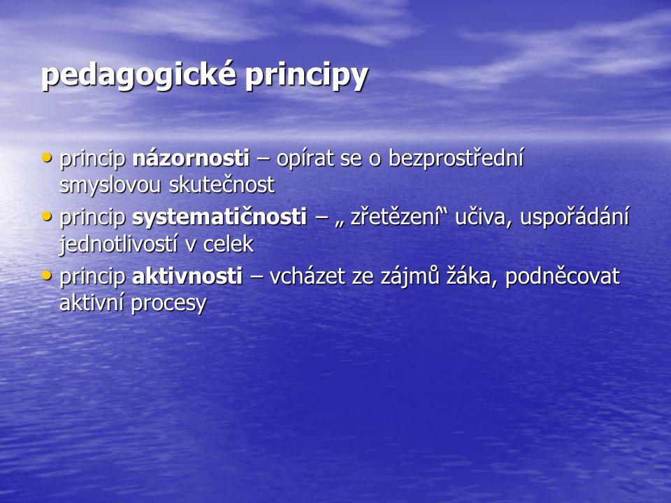 pedagogické principy princip přiměřenosti – respektovat věkové a individuální zvláštnosti princip přiměřenosti – respektovat věkové a individuální zvláštnosti princip cílevědomosti – vědět, kam studium směřuje princip cílevědomosti – vědět, kam studium směřuje princip emocionálnosti – zaujmout žáka, oslovit jeho osobu princip emocionálnosti – zaujmout žáka, oslovit jeho osobu princip trvalosti – využitelnost během celého života princip trvalosti – využitelnost během celého života