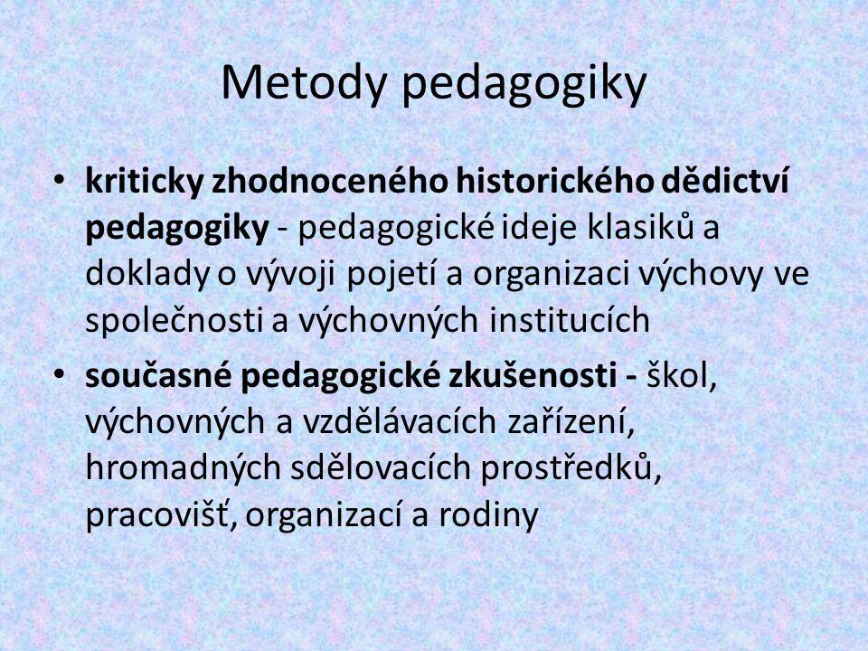 Metody pedagogiky kriticky zhodnoceného historického dědictví pedagogiky - pedagogické ideje klasiků a doklady o vývoji pojetí a organizaci výchovy ve společnosti a výchovných institucích současné pedagogické zkušenosti - škol, výchovných a vzdělávacích zařízení, hromadných sdělovacích prostředků, pracovišť, organizací a rodiny