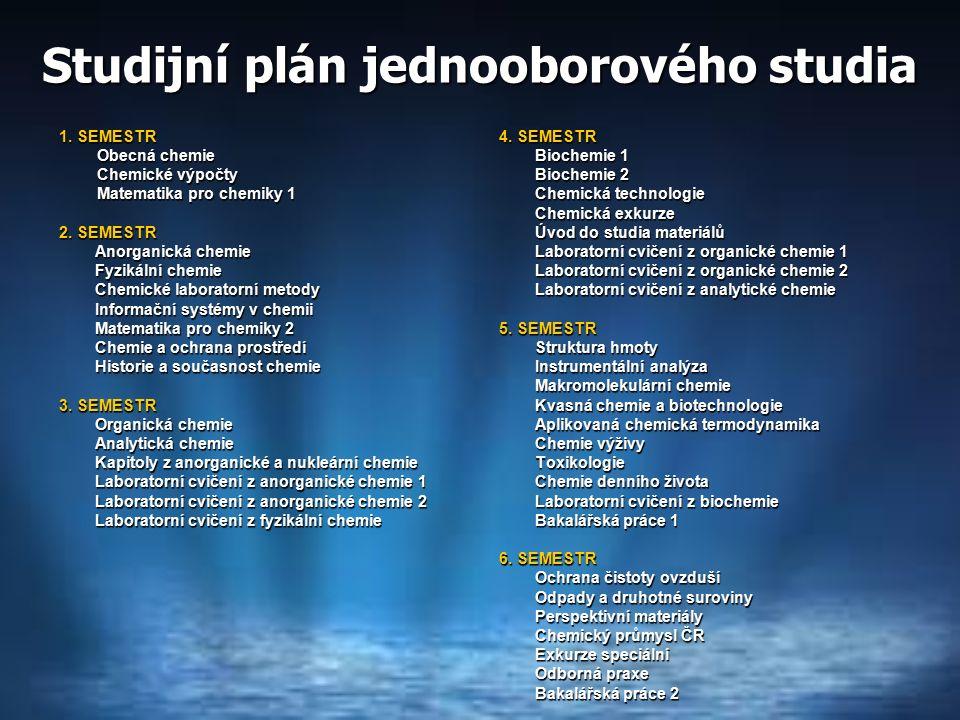 Studijní plán jednooborového studia 1.