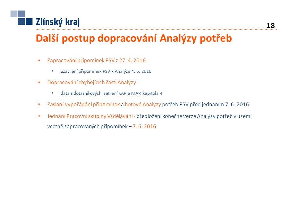 Další postup dopracování Analýzy potřeb Zapracování připomínek PSV z 27.