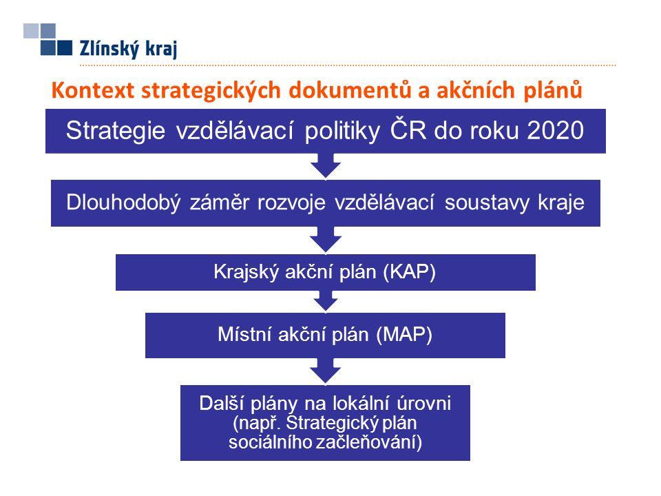 Kontext strategických dokumentů a akčních plánů Další plány na lokální úrovni (např.