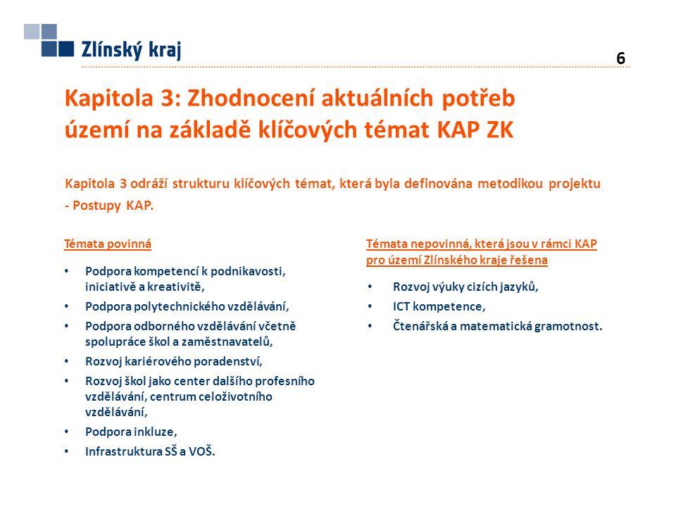 Kapitola 3: Zhodnocení aktuálních potřeb území na základě klíčových témat KAP ZK Kapitola 3 odráží strukturu klíčových témat, která byla definována metodikou projektu - Postupy KAP.