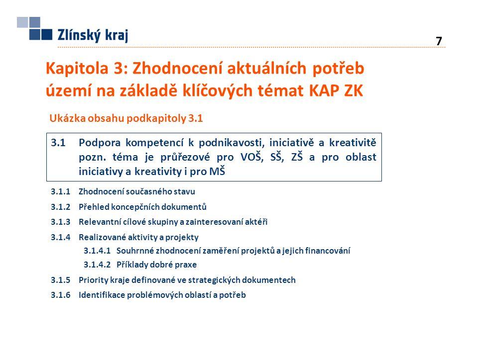 Kapitola 3: Zhodnocení aktuálních potřeb území na základě klíčových témat KAP ZK 7 3.1.1Zhodnocení současného stavu 3.1.2Přehled koncepčních dokumentů 3.1.3Relevantní cílové skupiny a zainteresovaní aktéři 3.1.4Realizované aktivity a projekty 3.1.4.1Souhrnné zhodnocení zaměření projektů a jejich financování 3.1.4.2Příklady dobré praxe 3.1.5Priority kraje definované ve strategických dokumentech 3.1.6Identifikace problémových oblastí a potřeb Ukázka obsahu podkapitoly 3.1 3.1Podpora kompetencí k podnikavosti, iniciativě a kreativitě pozn.