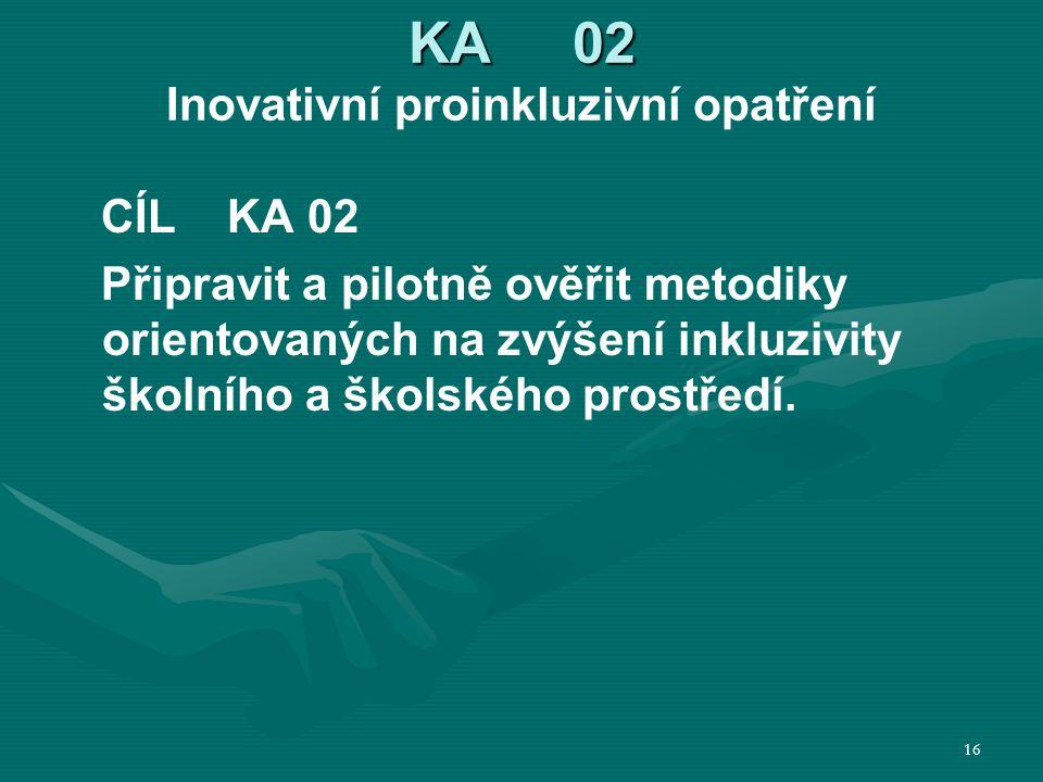 KA 02 KA 02 Inovativní proinkluzivní opatření CÍL KA 02 Připravit a pilotně ověřit metodiky orientovaných na zvýšení inkluzivity školního a školského prostředí.
