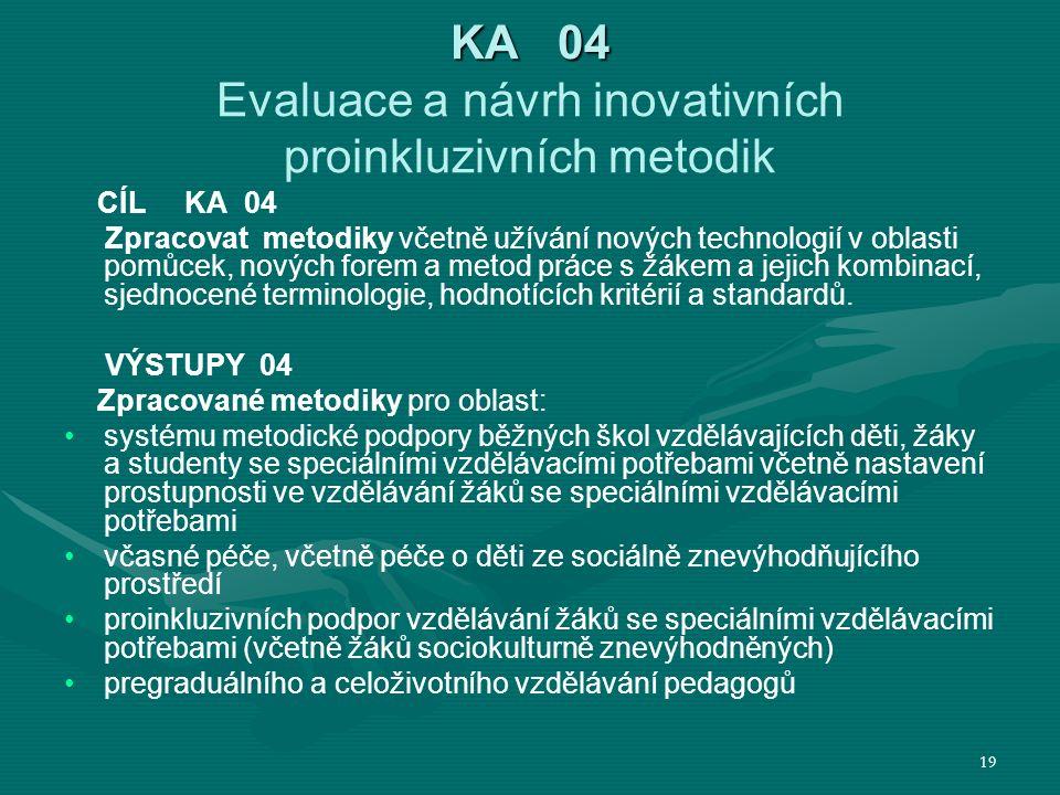 KA 04 KA 04 Evaluace a návrh inovativních proinkluzivních metodik CÍL KA 04 Zpracovat metodiky včetně užívání nových technologií v oblasti pomůcek, nových forem a metod práce s žákem a jejich kombinací, sjednocené terminologie, hodnotících kritérií a standardů.